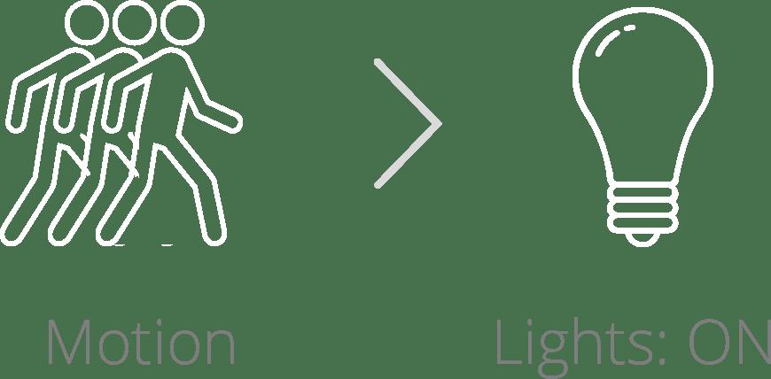 senzory pohybu